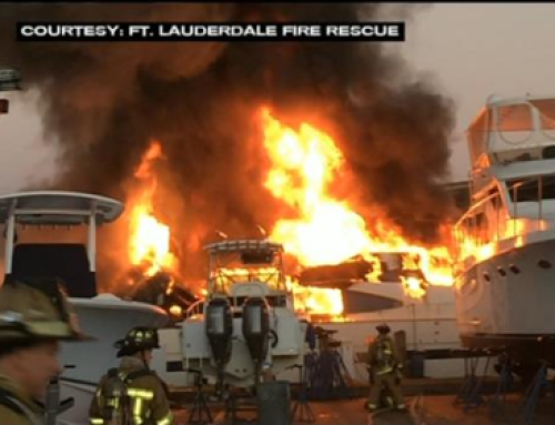 Proactive Approach to Shipboard Fires